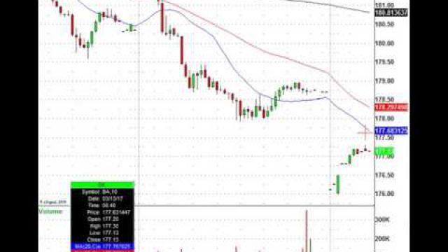 M&A Monday: Intel (INTC) Buys Mobileye (MBLY)