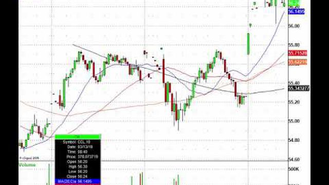 Pot Stocks Jump After Aurora Appoints Nelson Peltz Strategic Advisor