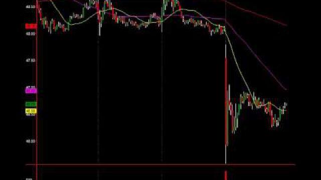 See It: Hedge Fund Dumps Huge Blocks Of $AAPL, $IBM, $WDC, $STX And More