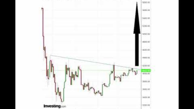 Oracle Of Crypto: Alerted Bitcoin Breakout Days Ago, Here Is The Target