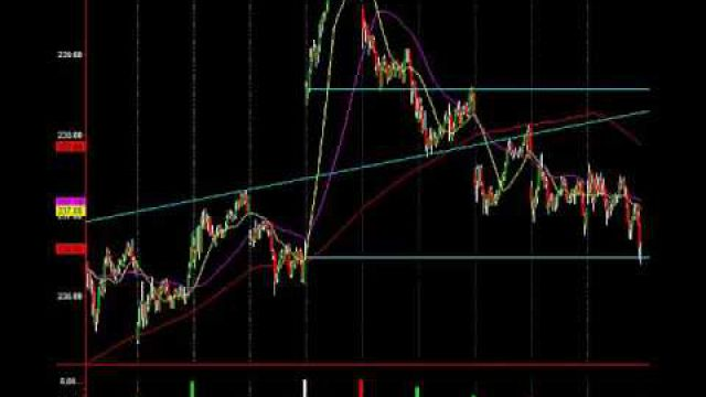 Every Pro Trader Is Watching This Level: See It Here