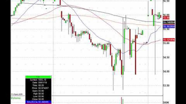 Trading The Morning Stock Action: QCOM, TWLO, SHOP, GM & More In Play