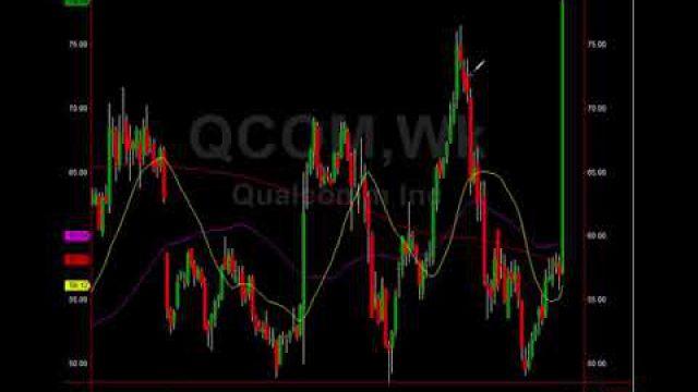 Trade Setups, Market Manipulation, Profits Taken! WATCH THIS...
