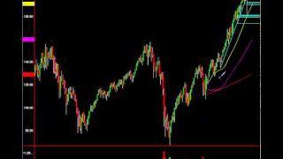 Chart Analysis: NASDAQ Breaks 5,000 Boom Or Bust